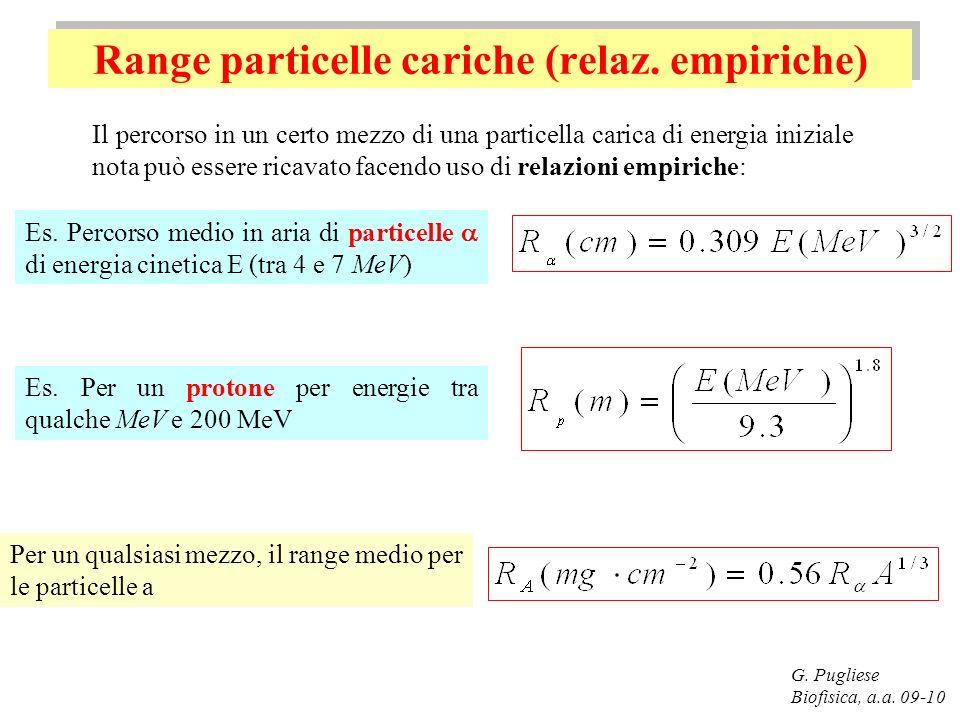 Range particelle cariche (relaz. empiriche) G. Pugliese Biofisica, a.a. 09-10 Il percorso in un certo mezzo di una particella carica di energia inizia