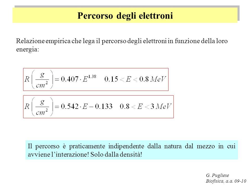 Percorso degli elettroni G. Pugliese Biofisica, a.a. 09-10 Relazione empirica che lega il percorso degli elettroni in funzione della loro energia: Il