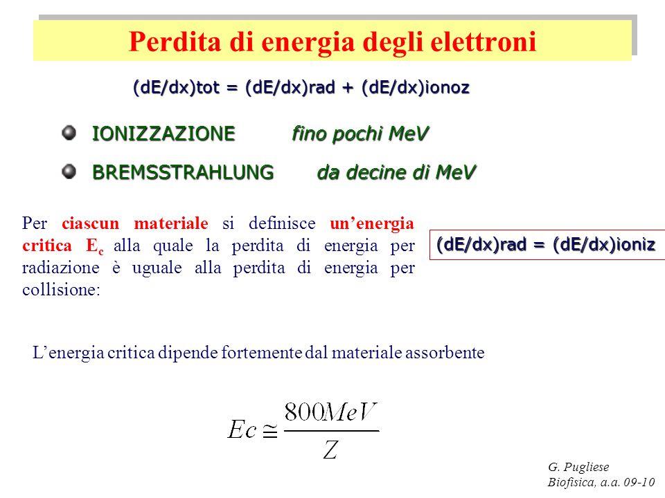 Perdita di energia degli elettroni G. Pugliese Biofisica, a.a. 09-10 (dE/dx)tot = (dE/dx)rad + (dE/dx)ionoz IONIZZAZIONE fino pochi MeV IONIZZAZIONE f