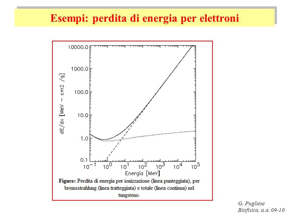 Esempi: perdita di energia per elettroni G. Pugliese Biofisica, a.a. 09-10