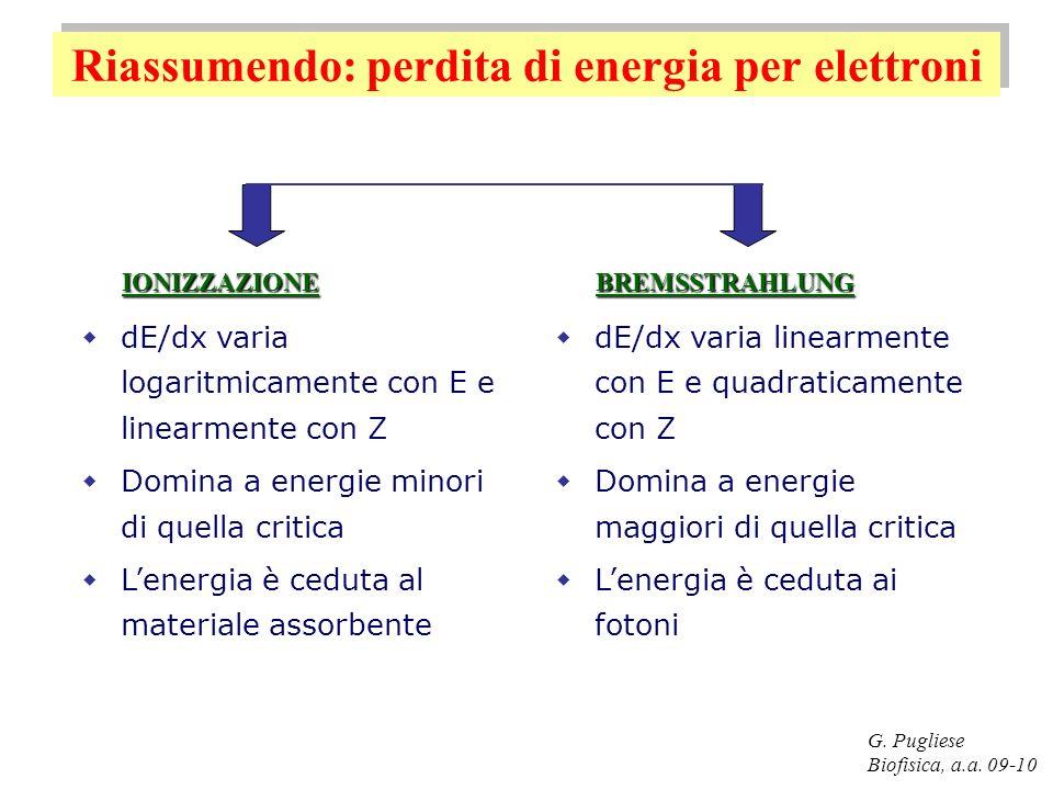 Riassumendo: perdita di energia per elettroni G. Pugliese Biofisica, a.a. 09-10 IONIZZAZIONE dE/dx varia logaritmicamente con E e linearmente con Z Do