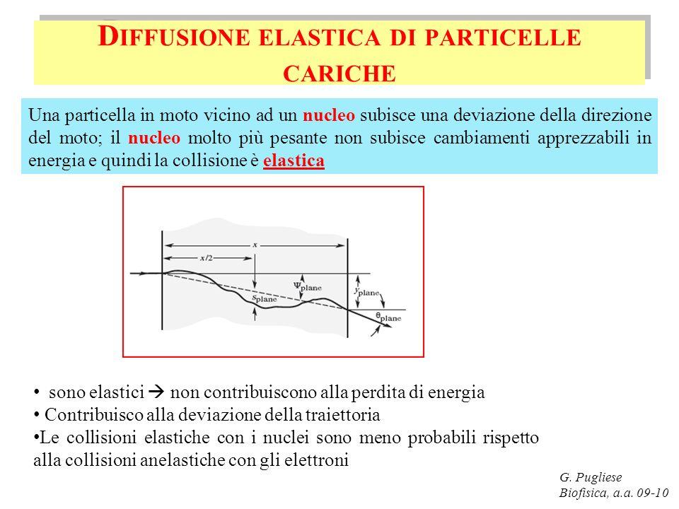 D IFFUSIONE ELASTICA DI PARTICELLE CARICHE G. Pugliese Biofisica, a.a. 09-10 Una particella in moto vicino ad un nucleo subisce una deviazione della d