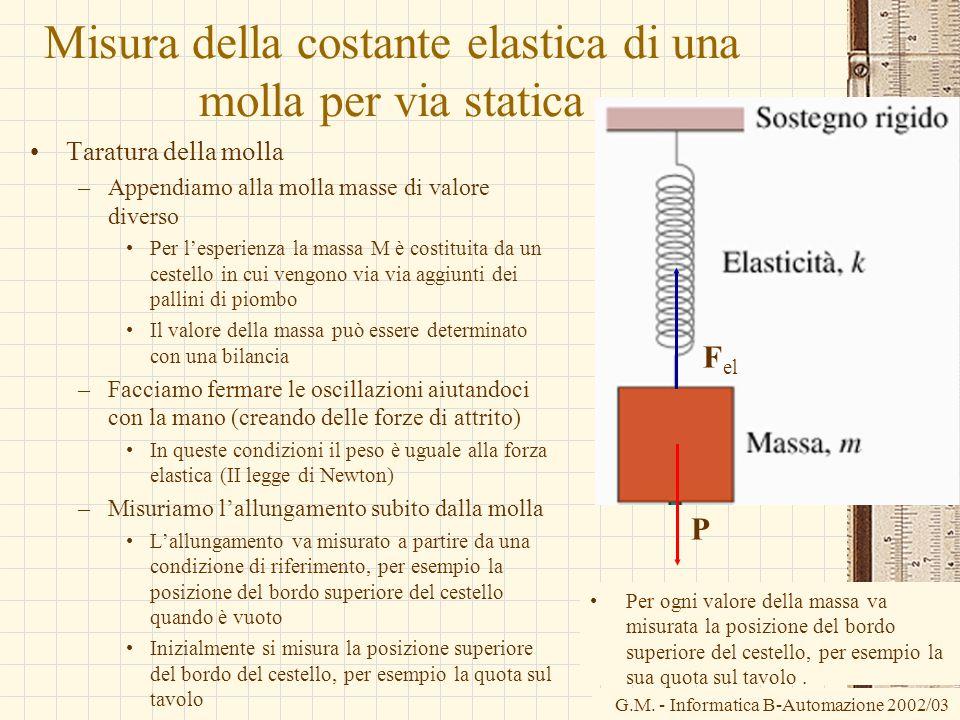 G.M. - Informatica B-Automazione 2002/03 Misura della costante elastica di una molla per via statica Taratura della molla –Appendiamo alla molla masse