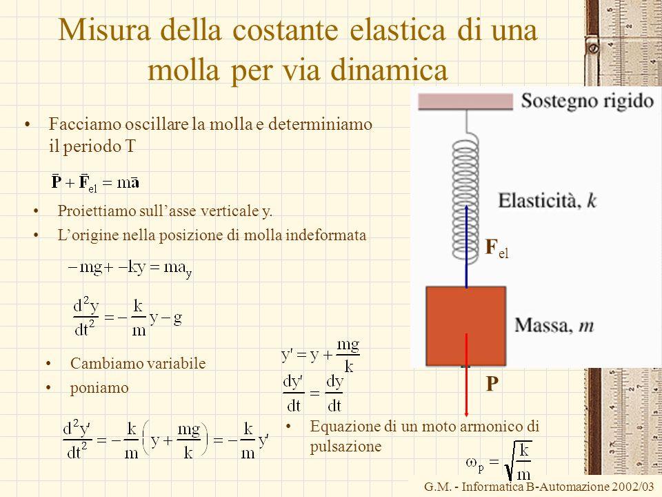 G.M. - Informatica B-Automazione 2002/03 Misura della costante elastica di una molla per via dinamica Facciamo oscillare la molla e determiniamo il pe