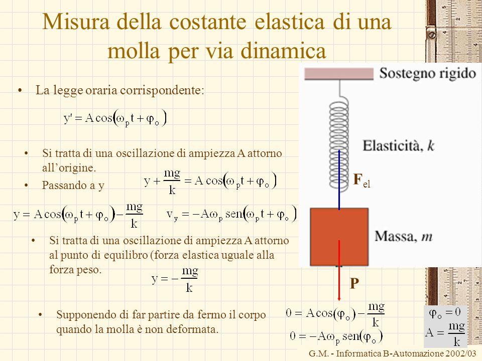 G.M. - Informatica B-Automazione 2002/03 Misura della costante elastica di una molla per via dinamica La legge oraria corrispondente: F el Si tratta d