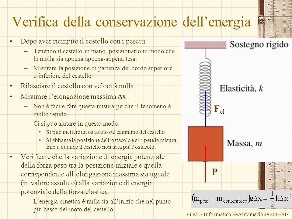 G.M. - Informatica B-Automazione 2002/03 Verifica della conservazione dellenergia Dopo aver riempito il cestello con i pesetti –Tenendo il cestello in
