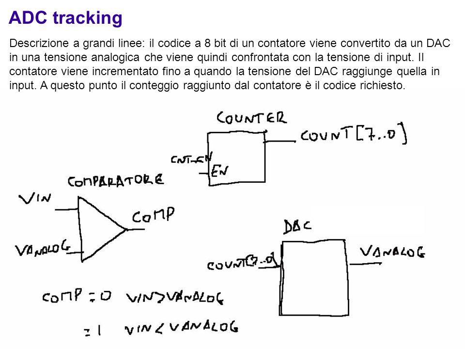 ADC tracking Descrizione a grandi linee: il codice a 8 bit di un contatore viene convertito da un DAC in una tensione analogica che viene quindi confr