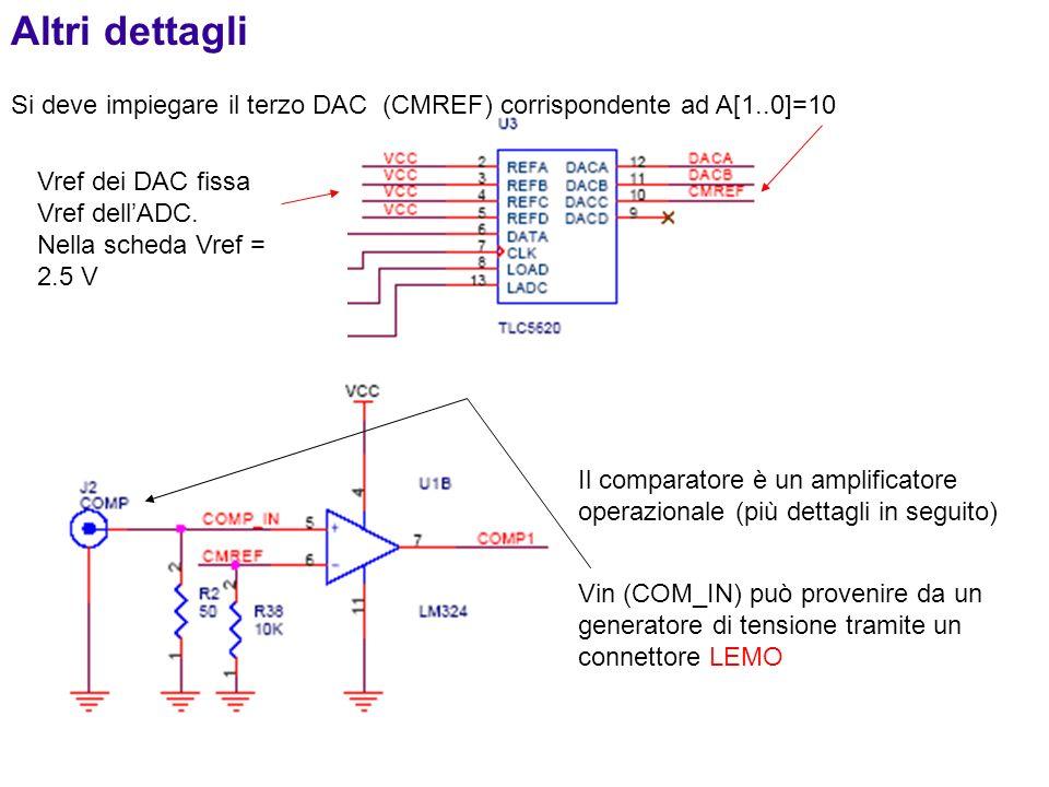 Altri dettagli Si deve impiegare il terzo DAC (CMREF) corrispondente ad A[1..0]=10 Vref dei DAC fissa Vref dellADC. Nella scheda Vref = 2.5 V Il compa