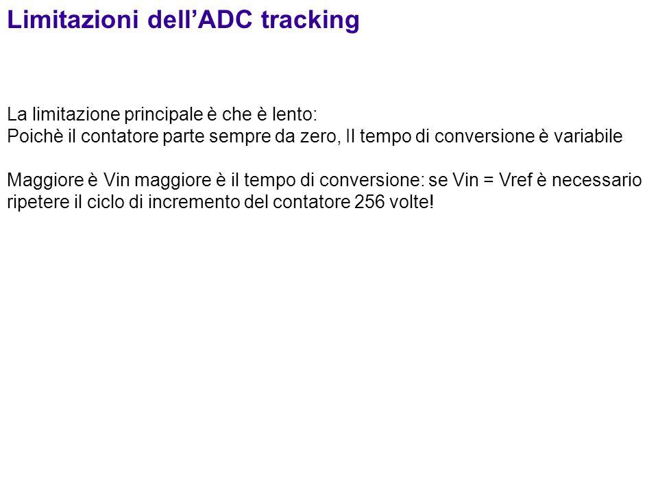 Limitazioni dellADC tracking La limitazione principale è che è lento: Poichè il contatore parte sempre da zero, Il tempo di conversione è variabile Ma
