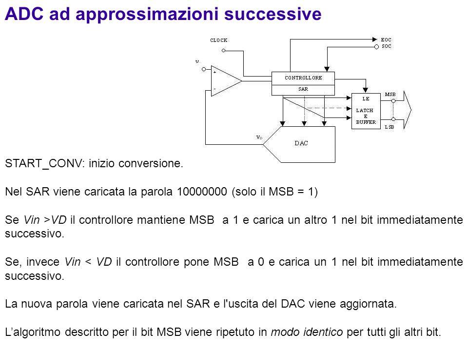 START_CONV: inizio conversione. Nel SAR viene caricata la parola 10000000 (solo il MSB = 1) Se Vin >VD il controllore mantiene MSB a 1 e carica un alt