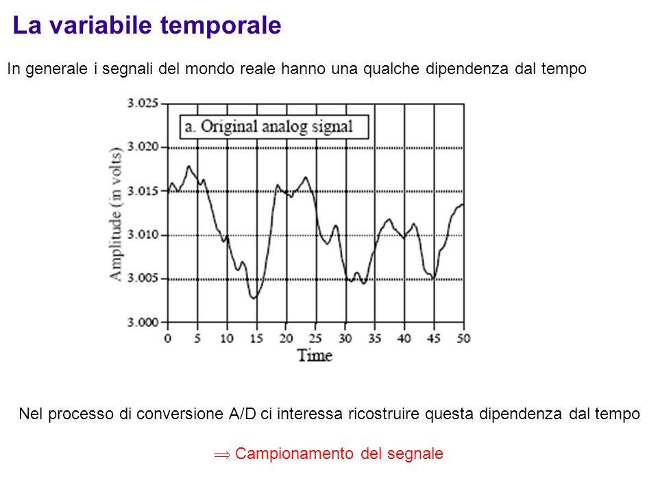 La variabile temporale In generale i segnali del mondo reale hanno una qualche dipendenza dal tempo Nel processo di conversione A/D ci interessa ricos