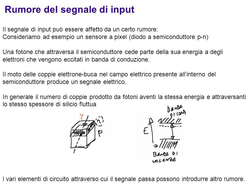 Rumore del segnale di input Il segnale di input può essere affetto da un certo rumore: Consideriamo ad esempio un sensore a pixel (diodo a semicondutt