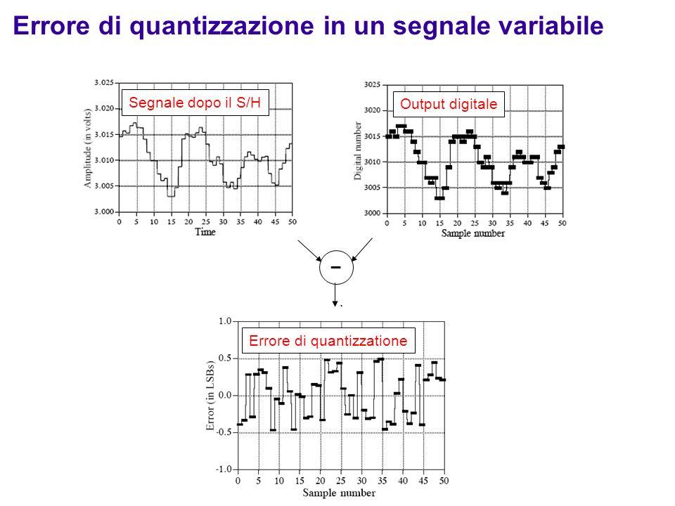 _ Segnale dopo il S/H Errore di quantizzazione in un segnale variabile Output digitale Errore di quantizzatione