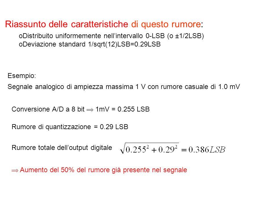 Riassunto delle caratteristiche di questo rumore: oDistribuito uniformemente nellintervallo 0-LSB (o ±1/2LSB) oDeviazione standard 1/sqrt(12)LSB=0.29L