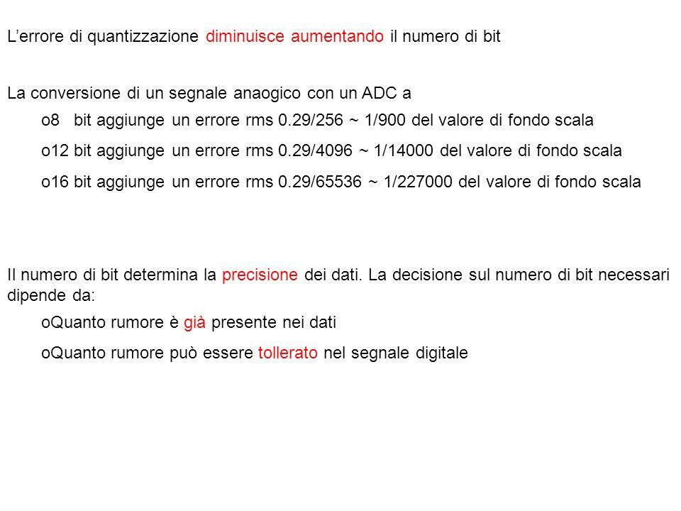 Lerrore di quantizzazione diminuisce aumentando il numero di bit La conversione di un segnale anaogico con un ADC a o8 bit aggiunge un errore rms 0.29