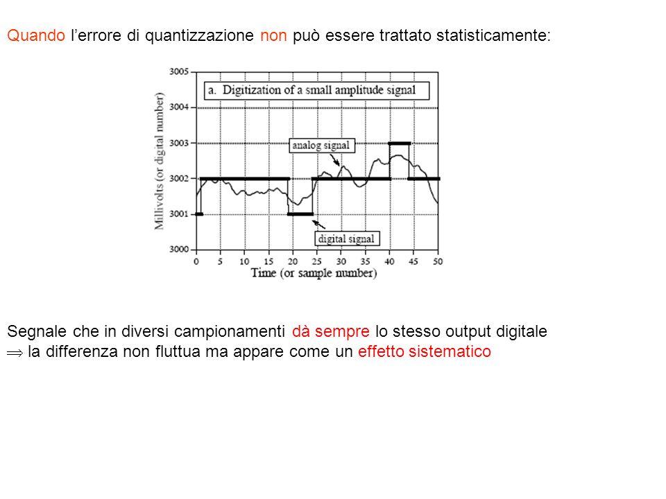 Quando lerrore di quantizzazione non può essere trattato statisticamente: Segnale che in diversi campionamenti dà sempre lo stesso output digitale la