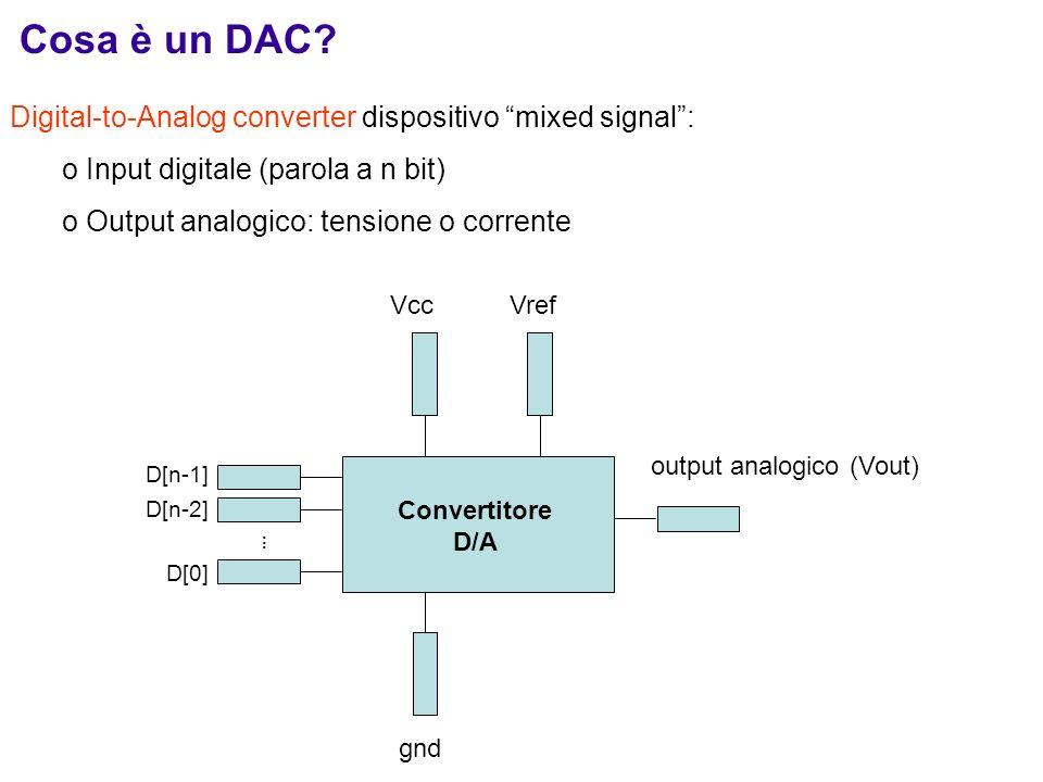 Cosa è un DAC? Digital-to-Analog converter dispositivo mixed signal: o Input digitale (parola a n bit) o Output analogico: tensione o corrente output