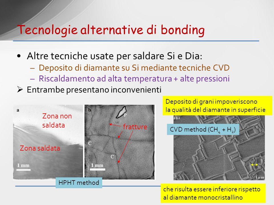 Altre tecniche usate per saldare Si e Dia: –Deposito di diamante su Si mediante tecniche CVD –Riscaldamento ad alta temperatura + alte pressioni Entra