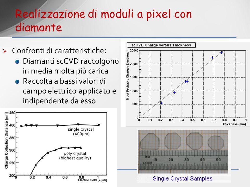 Confronti di caratteristiche : Diamanti scCVD raccolgono in media molta più carica Raccolta a bassi valori di campo elettrico applicato e indipendente
