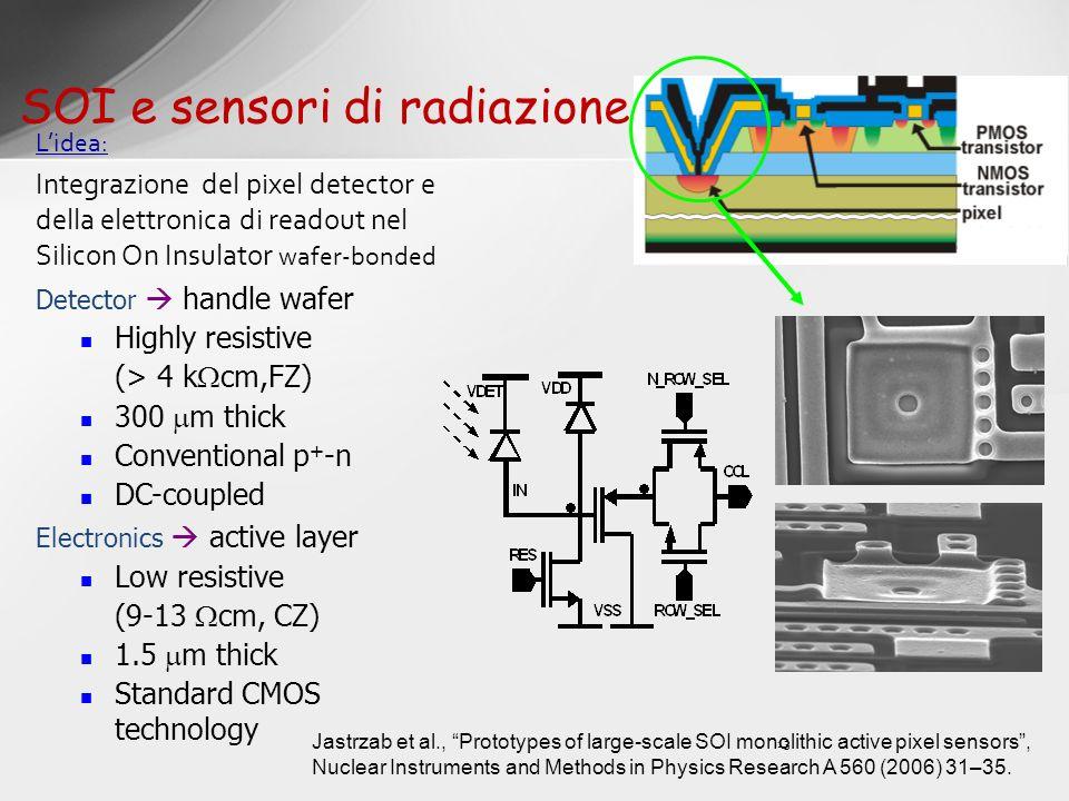 13 SOI e sensori di radiazione Lidea: Integrazione del pixel detector e della elettronica di readout nel Silicon On Insulator wafer-bonded Detector ha