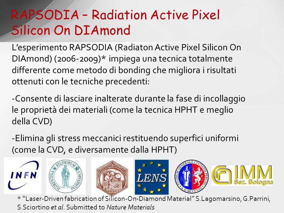 RAPSODIA – Radiation Active Pixel Silicon On DIAmond * Laser-Driven fabrication of Silicon-On-Diamond Material S.Lagomarsino, G.Parrini, S.Sciortino e