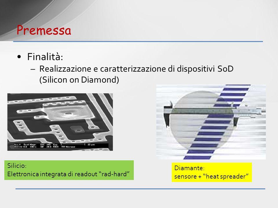 Finalità: –Realizzazione e caratterizzazione di dispositivi SoD (Silicon on Diamond) Premessa Silicio: Elettronica integrata di readout rad-hard Diama