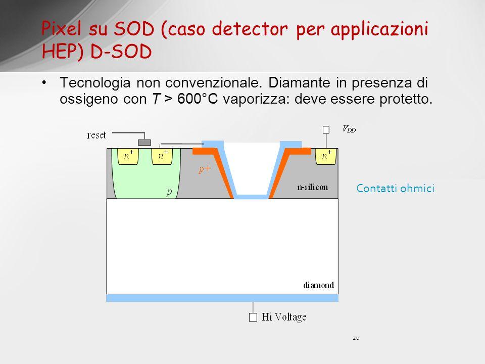 20 Pixel su SOD (caso detector per applicazioni HEP) D-SOD Tecnologia non convenzionale. Diamante in presenza di ossigeno con T > 600°C vaporizza: dev