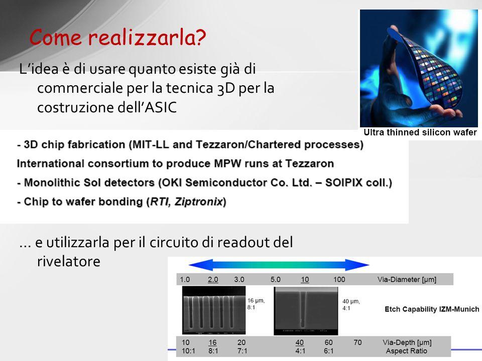 Come realizzarla? Lidea è di usare quanto esiste già di commerciale per la tecnica 3D per la costruzione dellASIC … e utilizzarla per il circuito di r