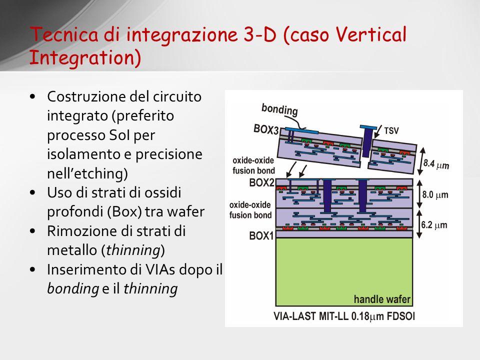 Tecnica di integrazione 3-D (caso Vertical Integration) Costruzione del circuito integrato (preferito processo SoI per isolamento e precisione nelletc