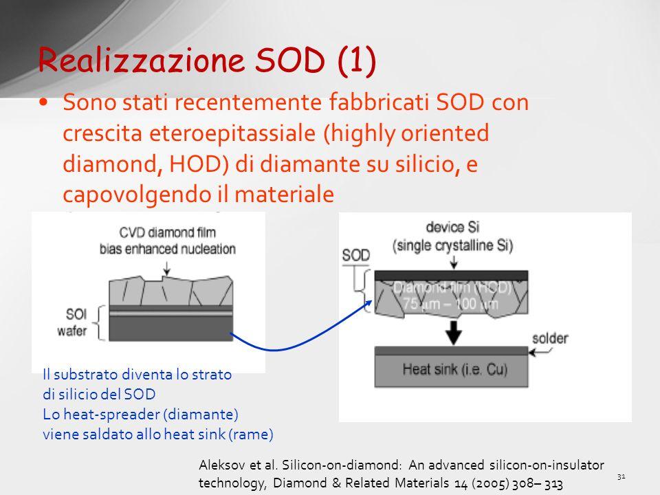 31 Realizzazione SOD (1) Sono stati recentemente fabbricati SOD con crescita eteroepitassiale (highly oriented diamond, HOD) di diamante su silicio, e