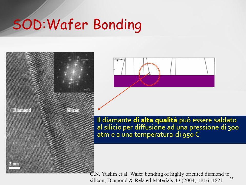 32 SOD:Wafer Bonding Il diamante di alta qualità può essere saldato al silicio per diffusione ad una pressione di 300 atm e a una temperatura di 950 C