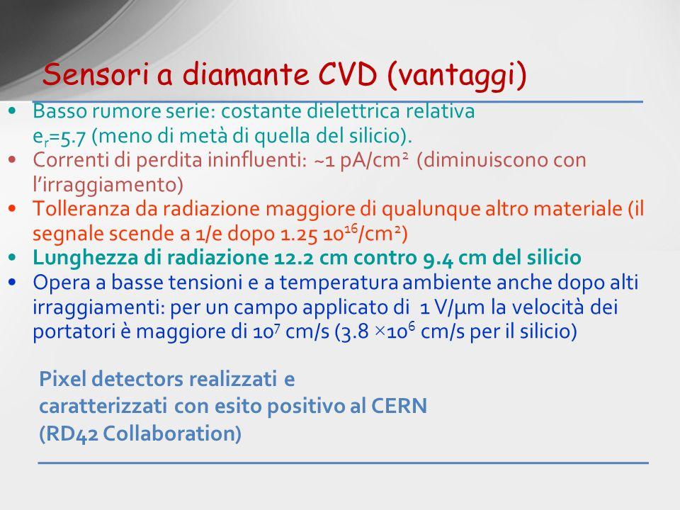 Sensori a diamante CVD (vantaggi) Basso rumore serie: costante dielettrica relativa e r =5.7 (meno di metà di quella del silicio). Correnti di perdita