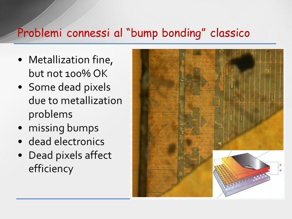 Metallization fine, but not 100% OK Some dead pixels due to metallization problems missing bumps dead electronics Dead pixels affect efficiency Proble