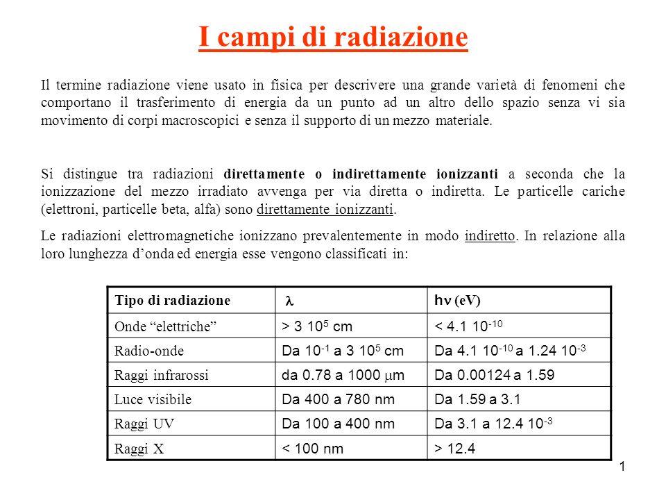 1 I campi di radiazione Il termine radiazione viene usato in fisica per descrivere una grande varietà di fenomeni che comportano il trasferimento di e