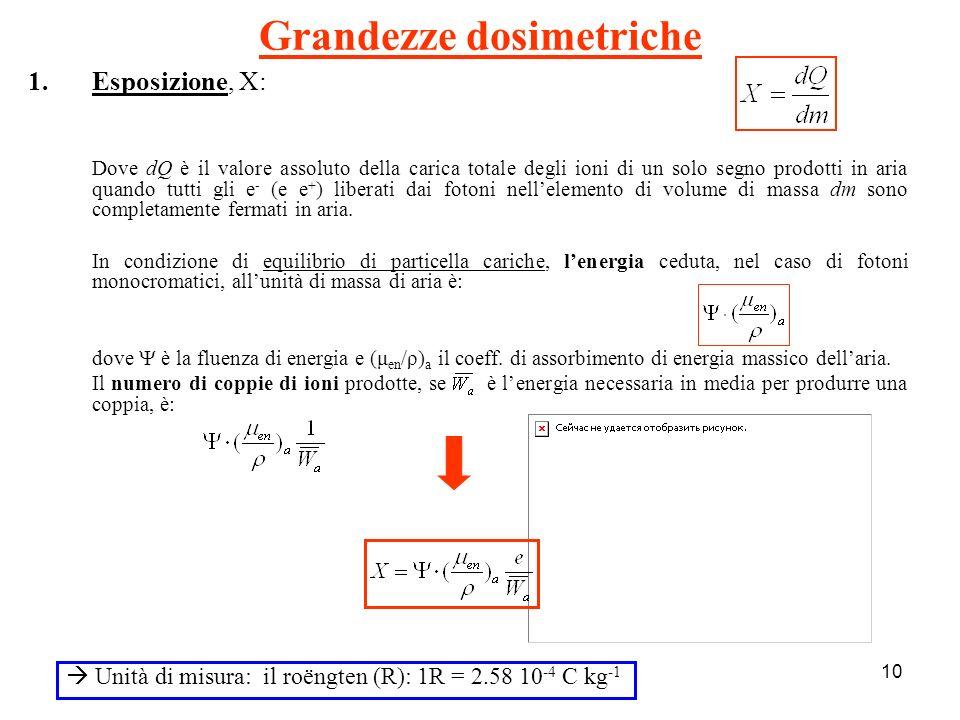 10 Grandezze dosimetriche 1.Esposizione, X: Dove dQ è il valore assoluto della carica totale degli ioni di un solo segno prodotti in aria quando tutti