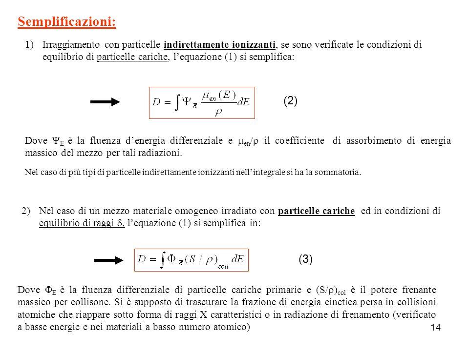 14 1)Irraggiamento con particelle indirettamente ionizzanti, se sono verificate le condizioni di equilibrio di particelle cariche, lequazione (1) si s