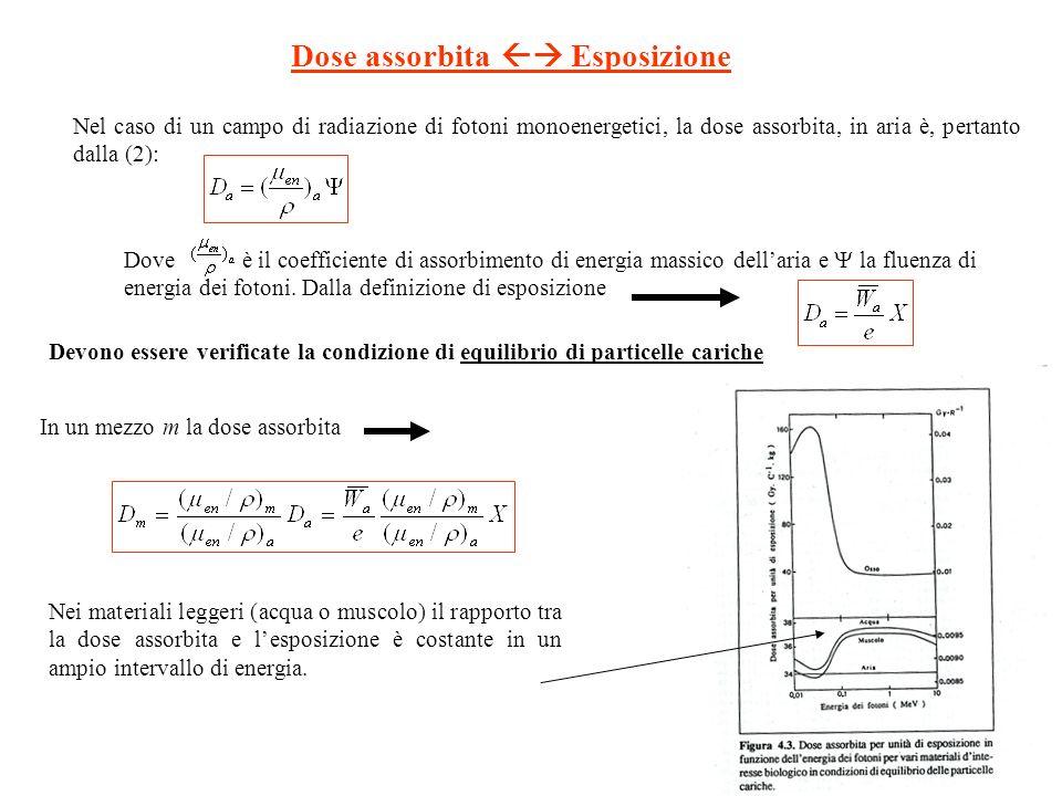 15 Dose assorbita Esposizione Nel caso di un campo di radiazione di fotoni monoenergetici, la dose assorbita, in aria è, pertanto dalla (2): Dove è il