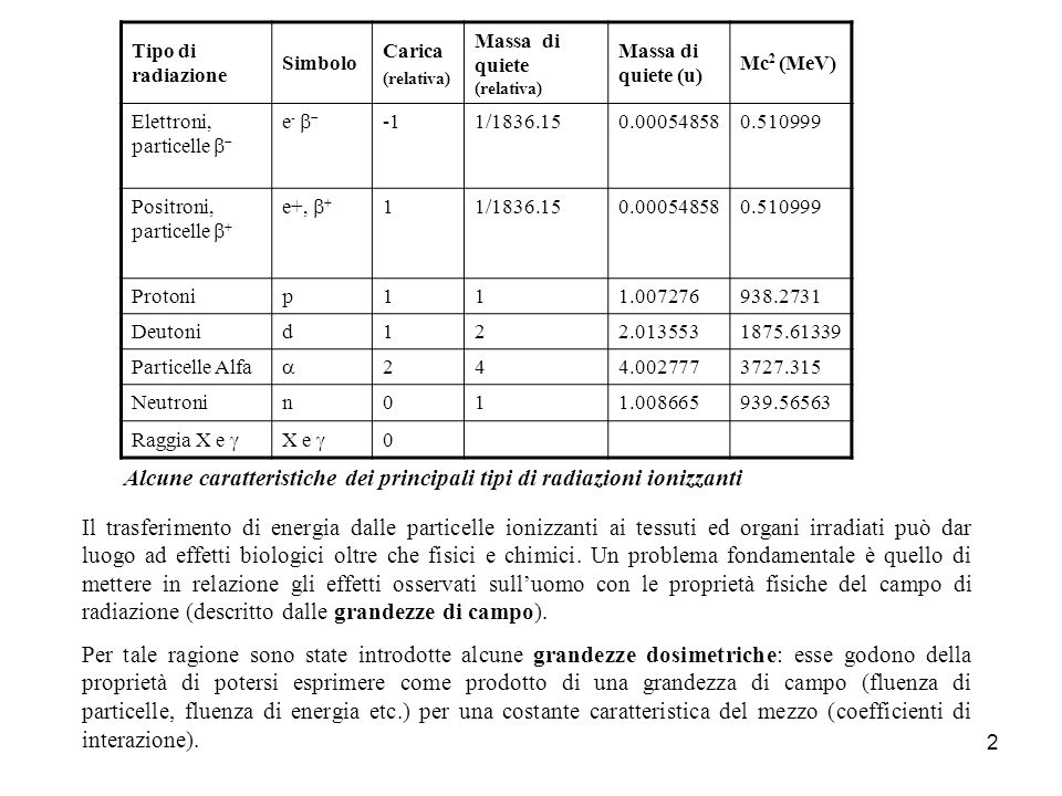 13 Il calcolo della dose assorbita Si consideri il caso in cui lenergia sia depositata, nel mezzo irradiato, da particelle di un solo tipo.