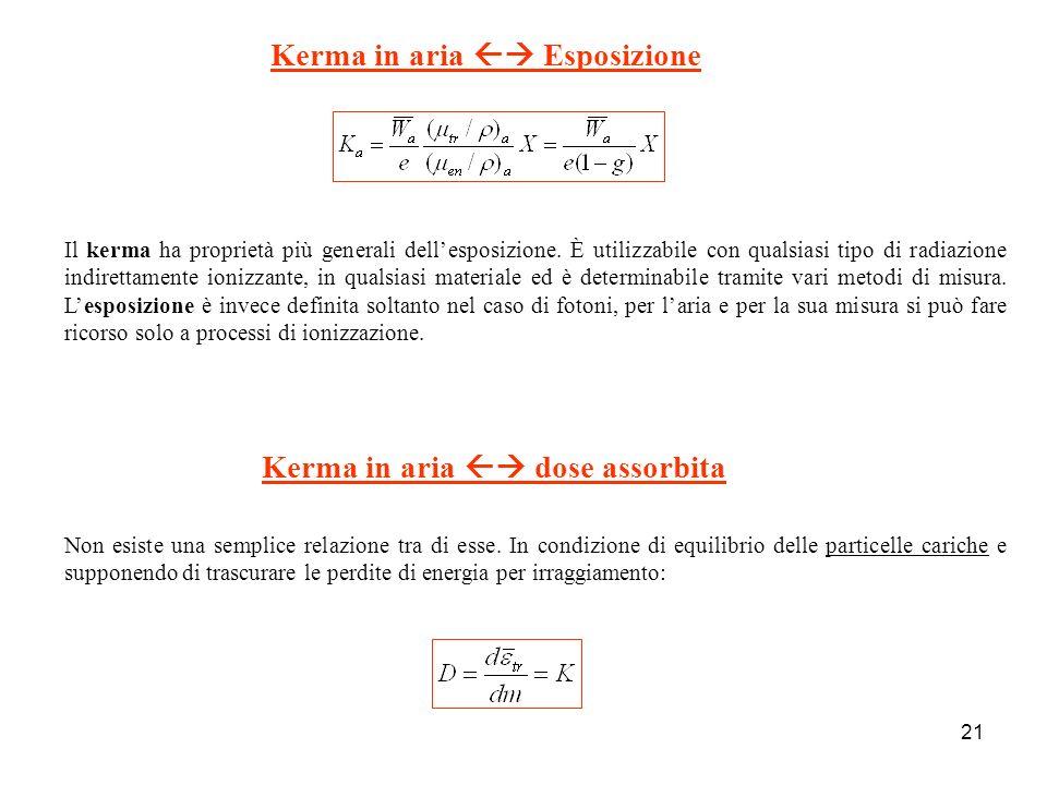 21 Kerma in aria Esposizione Kerma in aria dose assorbita Il kerma ha proprietà più generali dellesposizione. È utilizzabile con qualsiasi tipo di rad