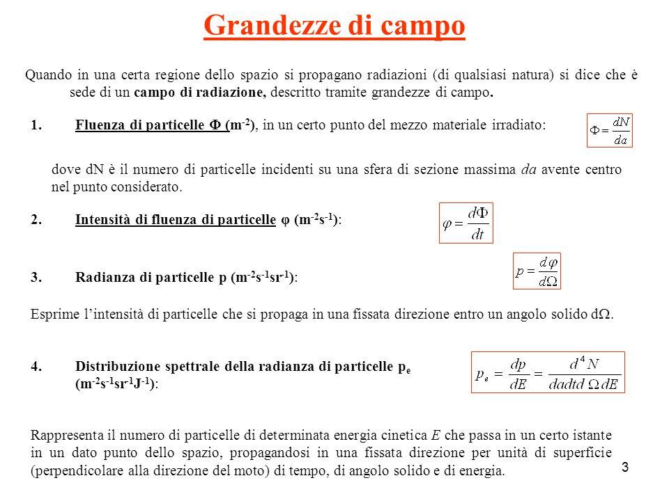 4 5.Energia radiante, R (J): rappresenta lenergia delle particelle emessa, trasferita o ricevuta 6.