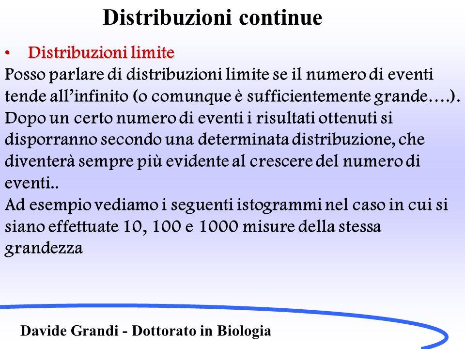 Distribuzioni continue Davide Grandi - Dottorato in Biologia Distribuzioni limiteDistribuzioni limite Posso parlare di distribuzioni limite se il nume