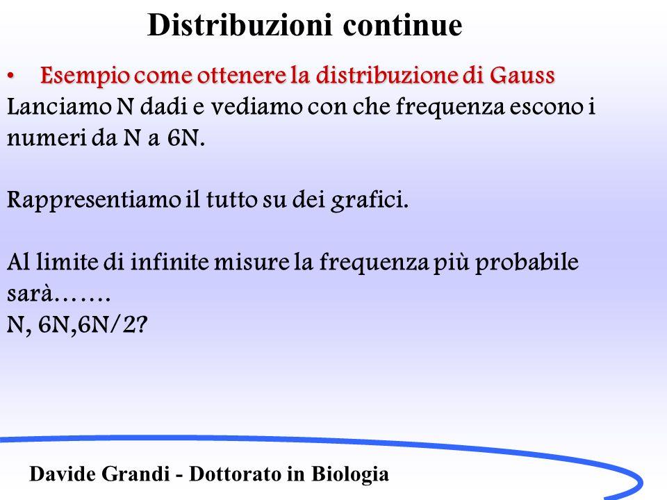 Distribuzioni continue Davide Grandi - Dottorato in Biologia Esempio come ottenere la distribuzione di GaussEsempio come ottenere la distribuzione di