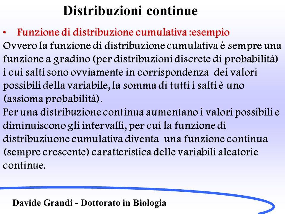 Distribuzioni continue Davide Grandi - Dottorato in Biologia Funzione densità di probabilitàFunzione densità di probabilità Definita la funzione di distribuzione cumulativa, vediamo di considerare la probabilità che la mia variabile aleatoria assuma valori in un intervallo con estremi per x 1 e x 2 : P(x 1 X < x 2 ) = F(x 2 ) – F(x 1 ) Esprimo la probabilità di questo evento attraverso i seguenti 3 eventi: Evento A corrispondente a X< x 2 Evento B corrispondente a X< x 1 Evento C corrispondente a x 1 X < x 2