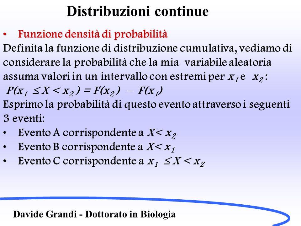 Distribuzioni continue Davide Grandi - Dottorato in Biologia Funzione densità di probabilitàFunzione densità di probabilità Definita la funzione di di