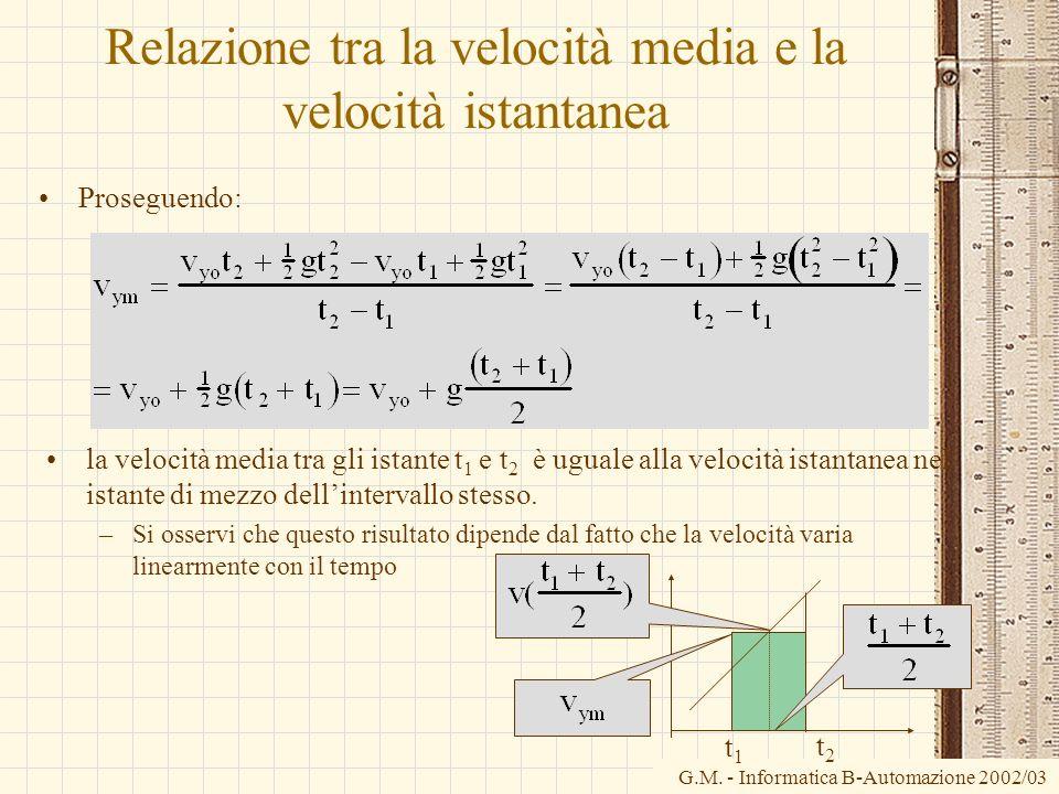 G.M. - Informatica B-Automazione 2002/03 Relazione tra la velocità media e la velocità istantanea Proseguendo: la velocità media tra gli istante t 1 e