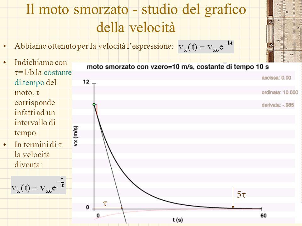 G.M. - Informatica B-Automazione 2002/03 Il moto smorzato - studio del grafico della velocità Abbiamo ottenuto per la velocità lespressione: Indichiam