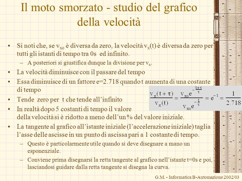 G.M. - Informatica B-Automazione 2002/03 Il moto smorzato - studio del grafico della velocità Si noti che, se v xo è diversa da zero, la velocità v x