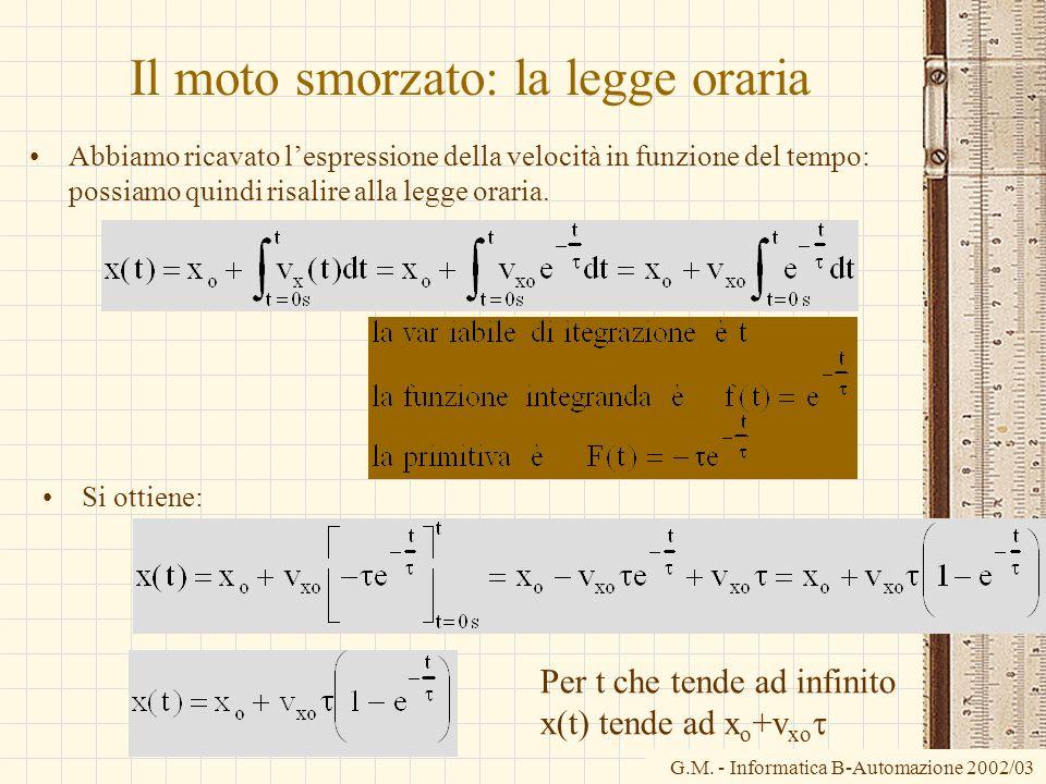G.M. - Informatica B-Automazione 2002/03 Il moto smorzato: la legge oraria Abbiamo ricavato lespressione della velocità in funzione del tempo: possiam