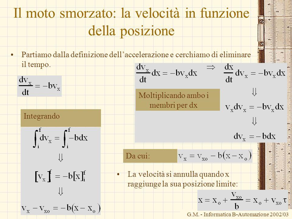 G.M. - Informatica B-Automazione 2002/03 Il moto smorzato: la velocità in funzione della posizione Partiamo dalla definizione dellaccelerazione e cerc