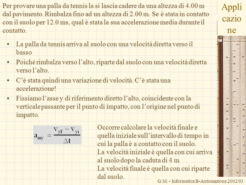 G.M. - Informatica B-Automazione 2002/03 Appli cazio ne Per provare una palla da tennis la si lascia cadere da una altezza di 4.00 m dal pavimento. Ri